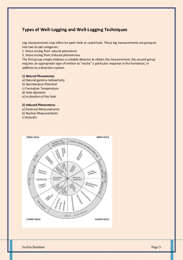 Well Logging And Formation Evaluation Toby Darling Pdf