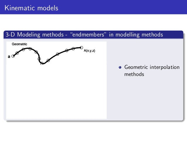 "Kinematic models 3-D Modeling methods - ""endmembers"" in modelling methods Geometric interpolation methods"