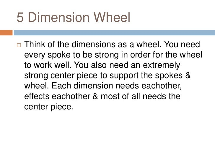 5 Dimension Wheel<br />Think of the dimensions as a wheel. You need every spoke to be strong in order for the wheel to wor...