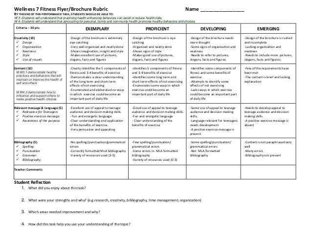 Wellness 7 Fitness Flyer/Brochure Rubric  Name ________________  BY THE END OF THIS PERFORMANCE TASK, STUDENTS SHOULD BE A...
