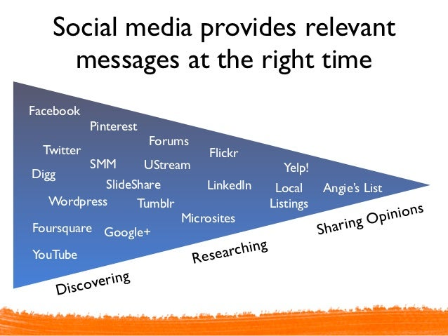 Social media provides relevant     messages at the right timeFacebook            Pinterest                        Forums  ...