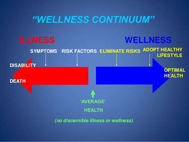 wellness day 6 ms sm2 acs 2014