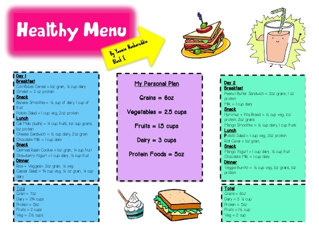 Healthy Menu  asha in N asm By Y k E Blo c  Day 1 Breakfast Cornflakes Cereal = 1oz grain, ½ cup dairy Omelet = 2 oz. prot...