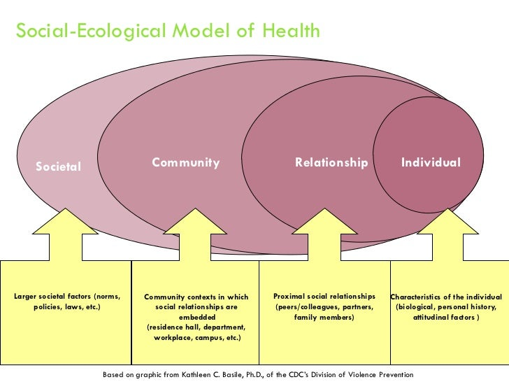 relationship between environment and resources