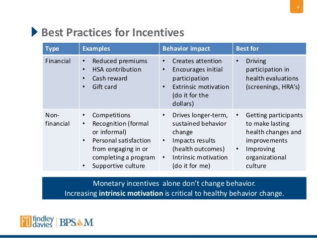 Wellness Plan Incentives And Legal Compliance