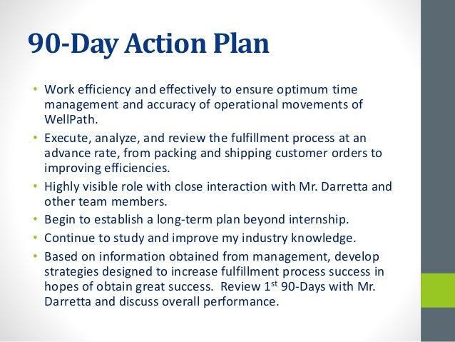 Well path operations intern 30 60-90 plan