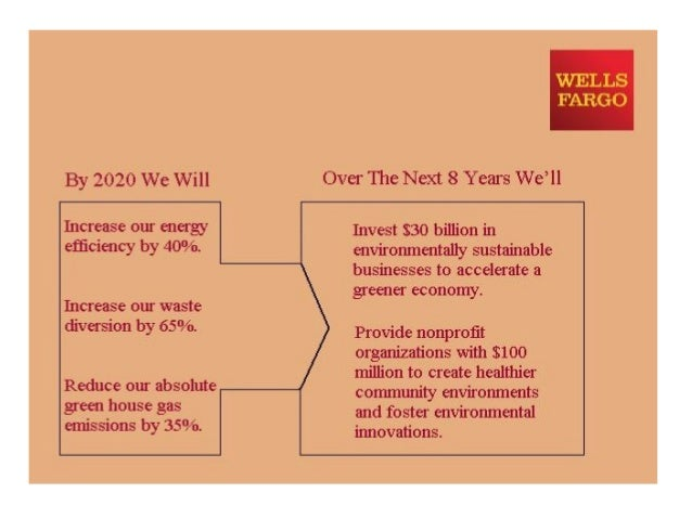 wells fargo strategy map Map and directions home approach services expertise team contact us my account we can adapt your strategy to deal with the ongoing changes that life throws at you investment products and services are offered through wells fargo advisors financial network, llc.