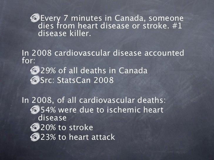 Every 7 minutes in Canada, someone    dies from heart disease or stroke. #1    disease killer.In 2008 cardiovascular disea...
