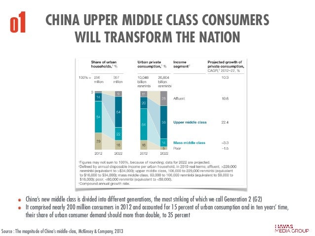 CHINA UPPER MIDDLE CLASS CONSUMERS WILL TRANSFORM THE NATION ๏ China's new middle class is divided into different generati...