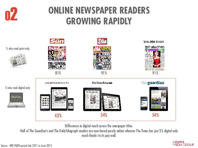 ONLINE NEWSPAPER READERS GROWING RAPIDLY Differences in digital reach across the newspaper titles. Half of The Guardian's ...