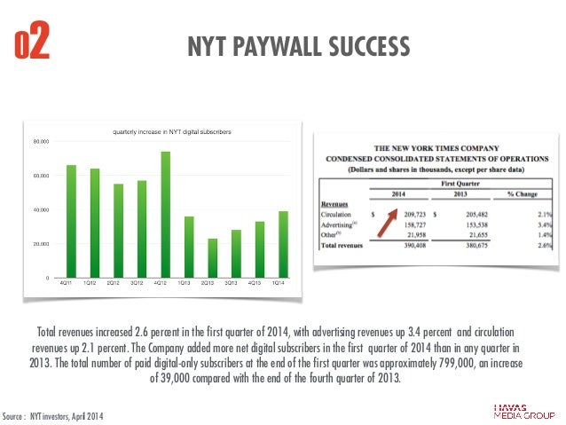 02 NYT PAYWALL SUCCESS Total revenues increased 2.6 percent in the first quarter of 2014, with advertising revenues up 3.4 ...