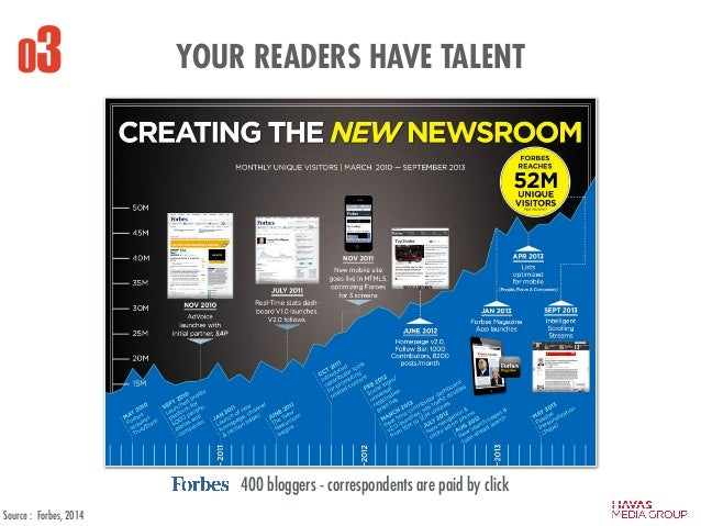 03 400 bloggers - correspondents are paid by click YOUR READERS HAVE TALENT Source : Forbes, 2014