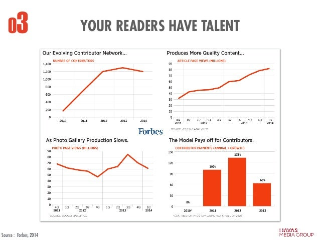03 YOUR READERS HAVE TALENT Source : Forbes, 2014