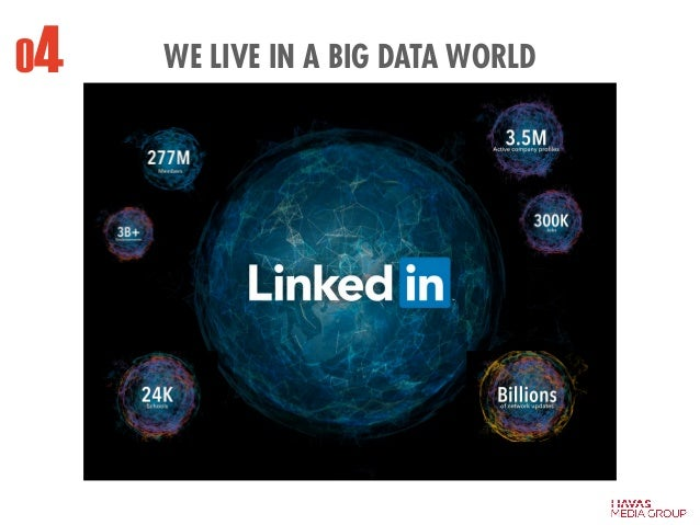 04 WE LIVE IN A BIG DATA WORLD