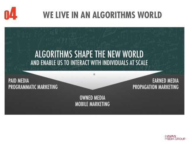 WE LIVE IN AN ALGORITHMS WORLD04 MARKETING