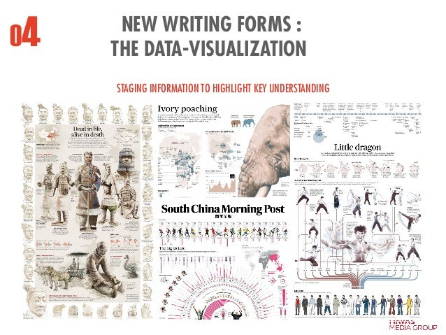 STAGING INFORMATION TO HIGHLIGHT KEY UNDERSTANDING 04 NEW WRITING FORMS : THE DATA-VISUALIZATION