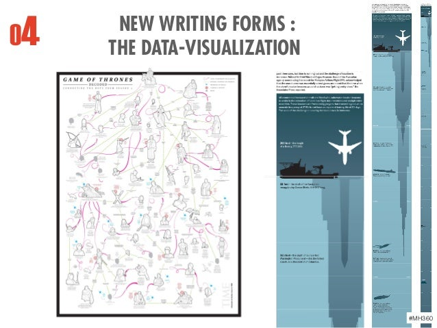 04 NEW WRITING FORMS : THE DATA-VISUALIZATION #MH360