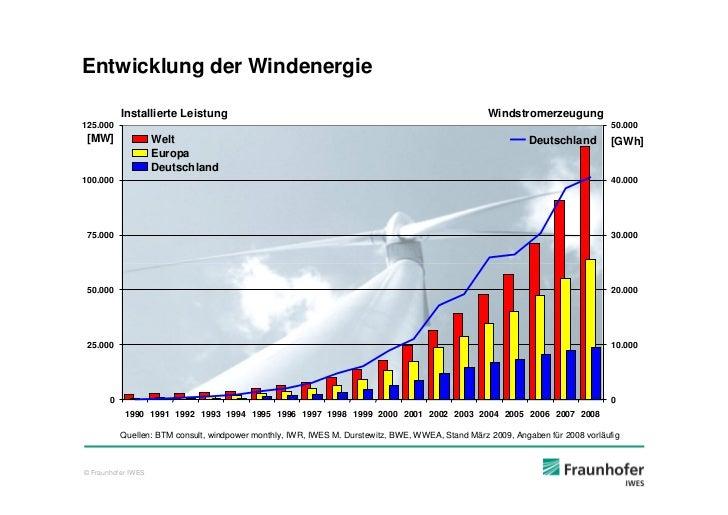 Weltklimavertrag und Kältetechnik (Prof. Dr. Jürgen Schmid)