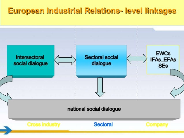 citation and european industrial relations Revolution and the growth of industrial society, 1789-1914 20th-century international relations: the ruin of europe and japancities of central and eastern europe were jagged with ruined buildings, pitted roads, wrecked bridges.