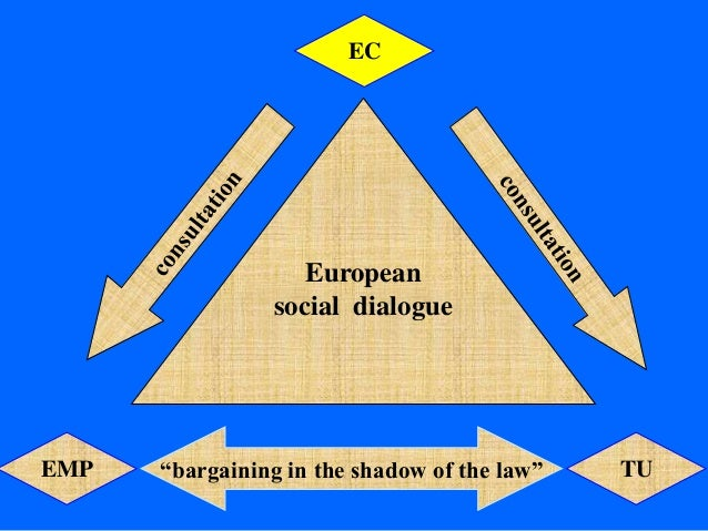 collective actors in industrial relationscollective actors The state as an actor in industrial relations trends and  analysis cooperative  versus conflictual industrial relations collective bargaining.