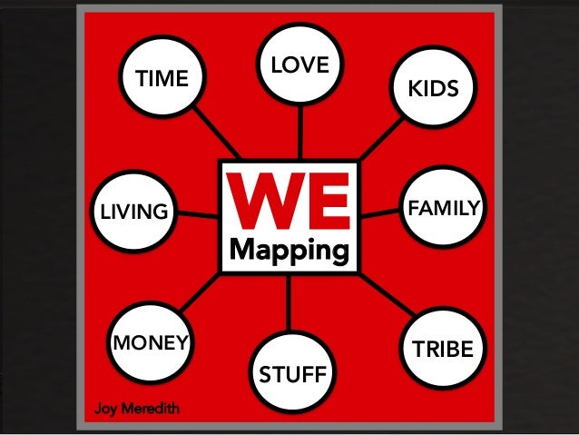 Mapping TIME WE Joy Meredith LOVE KIDS FAMILY TRIBE STUFF MONEY LIVING