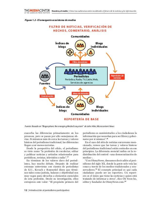 12   Introducción al periodismo participativo Nosotros,el medio   Cómo las audiencias están modelando el futuro de la noti...