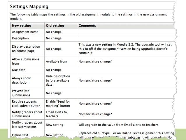Docs.moodle.org/2.3/Upgrade_tool