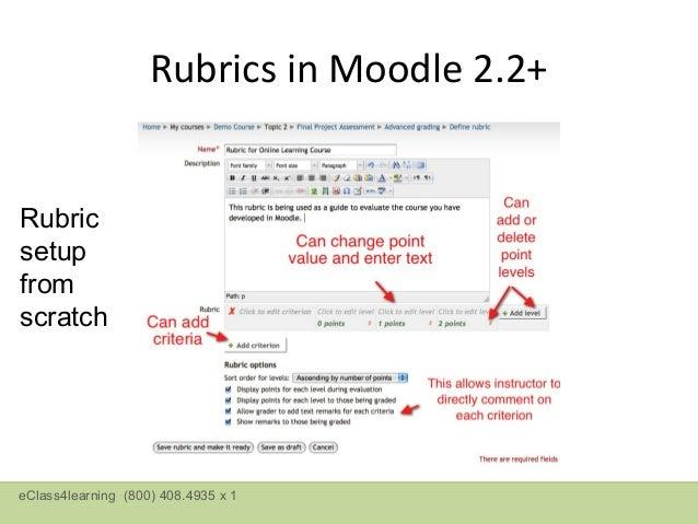Rubric Criteria EnteredViewprior tosavingcreatedrubric.Each areacan beedited:text andpointvalueeClass4learning (800) 408.4...