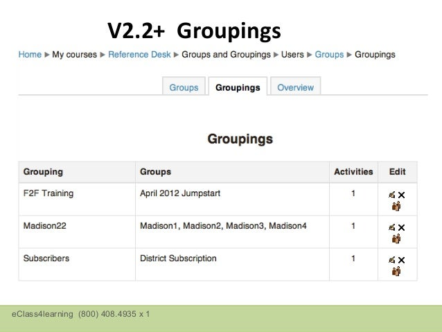 Activity Setting – Advanced SettingInstructor View Activities with GroupingseClass4learning (800) 408.4935 x 1