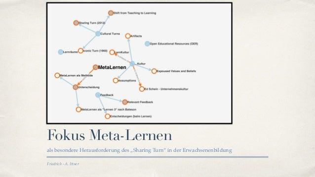 """Friedrich - A. Ittner Fokus Meta-Lernen als besondere Herausforderung des """"Sharing Turn"""" in der Erwachsenenbildung"""