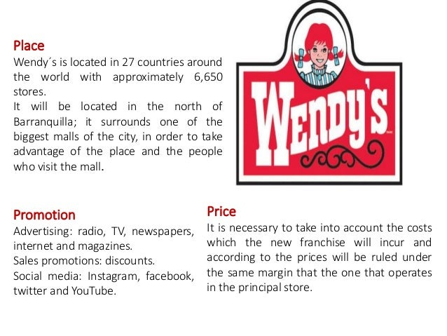 Wendy's SWOT Analysis & Recommendations