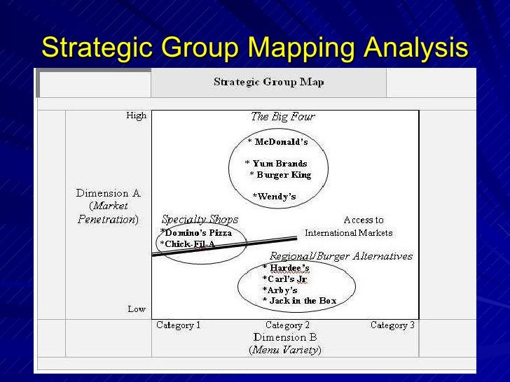 strategic group mapping tesco Strategic groups structure, positioning of the firm and performance: a review of literature rapha l dornier (corresponding author) a strategic group is a group of firms in an industry following a similar or identical strategy regarding relevant.