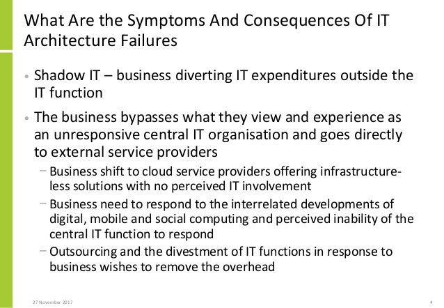 Interrelated business functions