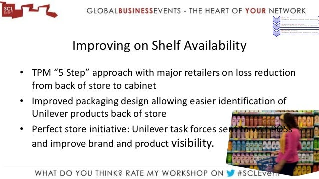Importance of packaging in unilever