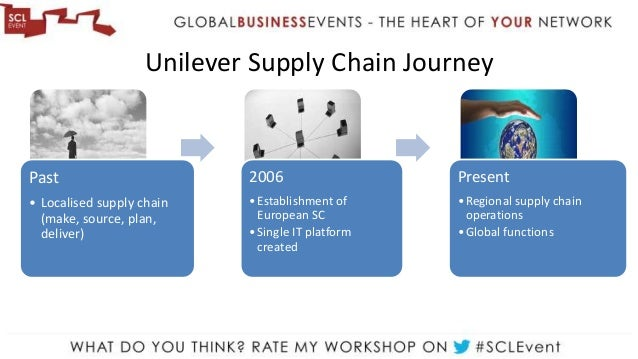 Wenerios Tsagkalidis Vp Supply Chain At Unilever How To