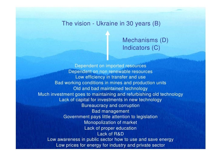 The vision - Ukraine in 30 years (B)                                         Mechanisms (D)                               ...