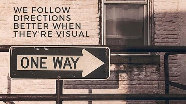 Using Visuals for Social Media  Slide 2