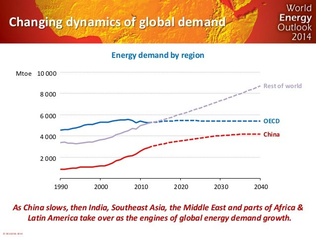 World Energy Outlook 2014 by Dr. Fatih Birol, Chief Economist of the the International Energy Agency (IEA) Slide 3