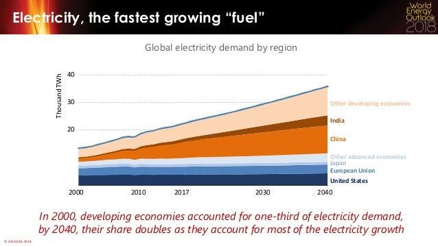 WEO-2018 Electricity Webinar Slide 3