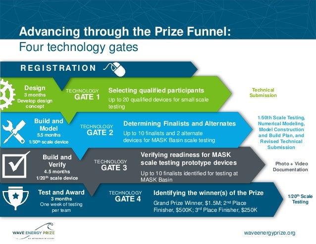 Wave Energy Prize - April 2015 NHA/IMREC Presentation