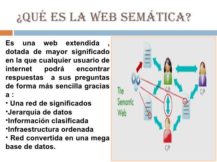 ¿QUÉ ES LA WEB SEMÁTICA? <ul><li>Es una web extendida , dotada de mayor significado en la que cualquier usuario de interne...