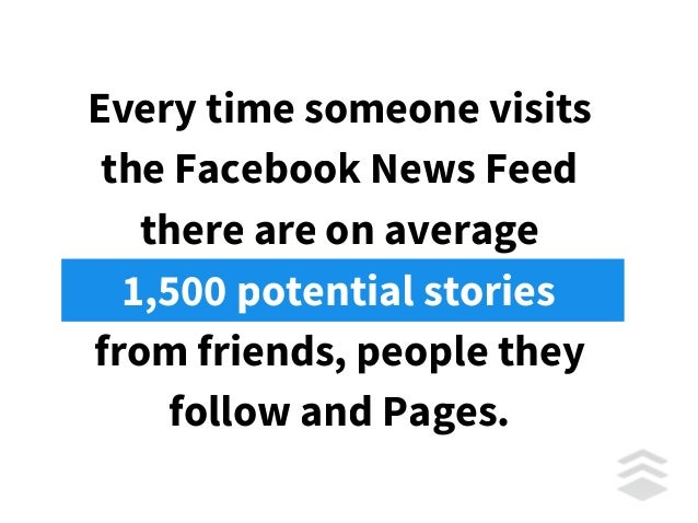 Every time someone visits the Facebook News Feed there are on average from friends, people they follow and Pages. 1,500 po...