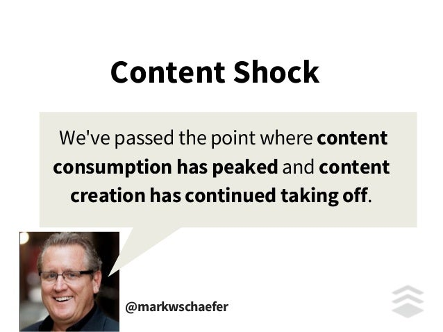 Content Shock We've passed the point where content consumption has peaked and content creation has continued taking off. @...
