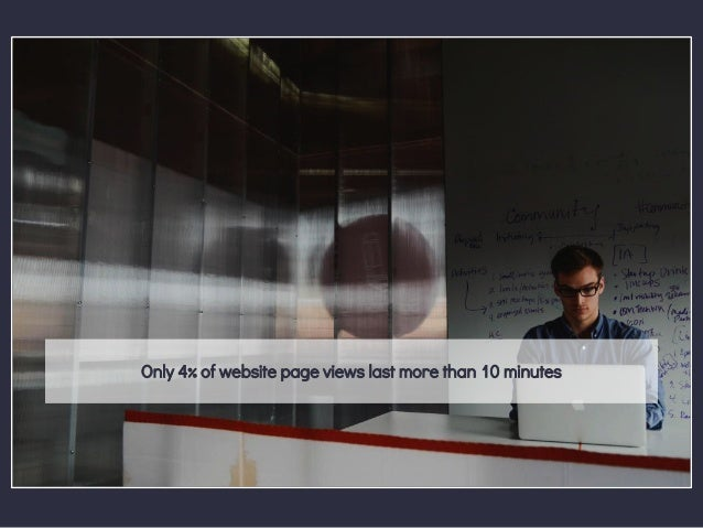 Only 4% of website page views last more than 10 minutes