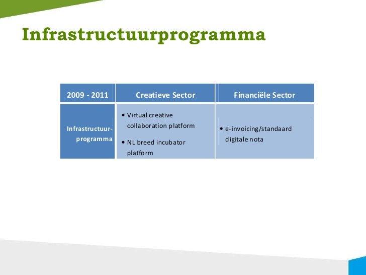 Infrastructuurprogramma