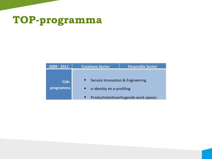 TOP-programma 2009 - 2011 Creatieve Sector Financiële Sector TOP- programma <ul><ul><li>Service Innovation & Engineering <...