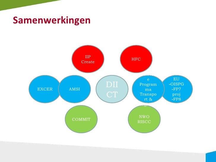 Samenwerkingen DIICT COMMIT IIP Create HFC NWO RISCC <ul><li>EU </li></ul><ul><li>OISPG </li></ul><ul><li>FP7 proj </li></...