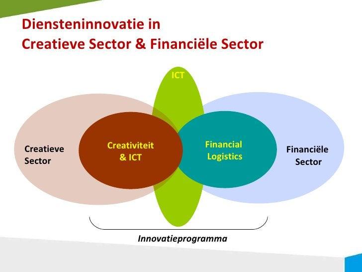 Diensteninnovatie in Creatieve Sector & Financiële Sector ICT Financial  Logistics Creativiteit & ICT Financiële  Sector C...