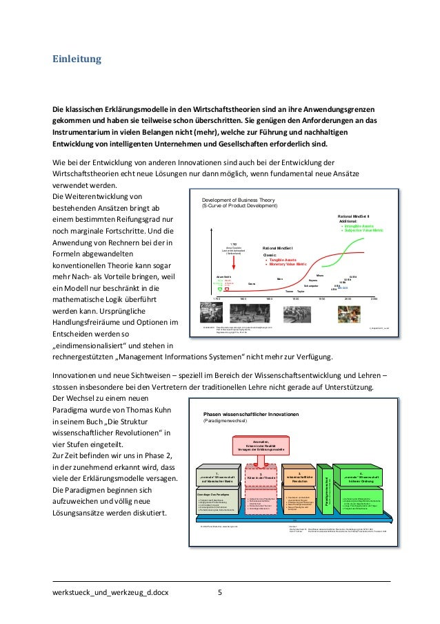 Business Engineering Timeline (German, partly English)