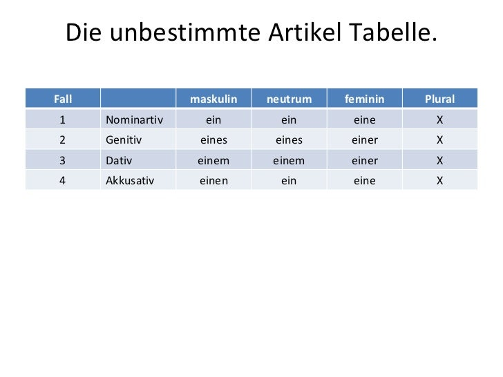 Pdf neutrum tabelle maskulin feminin Genusbestimmung